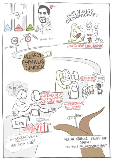 Graphic Recording - Olli Mally - Die Emmaus-Jünger